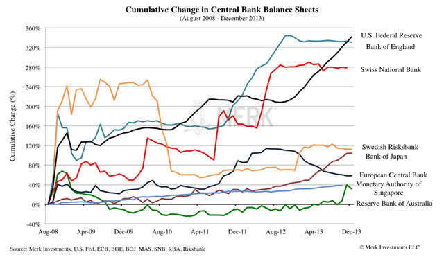 2014-01-14-central-bank-balance-sheet.jp