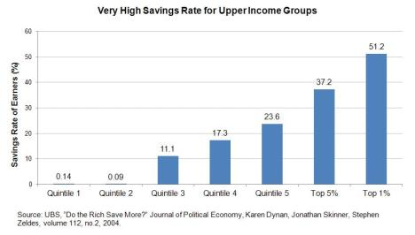 blog - Savings Rate