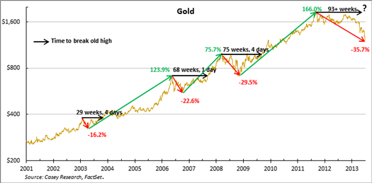 gold_2Q13_15_000.png