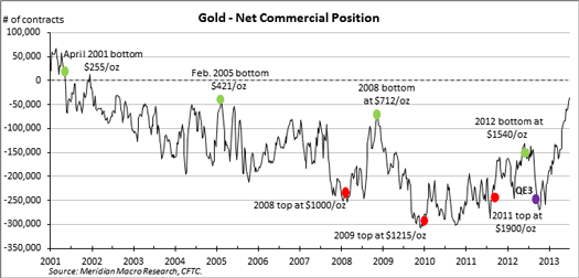 gold_2Q13_1_000.png