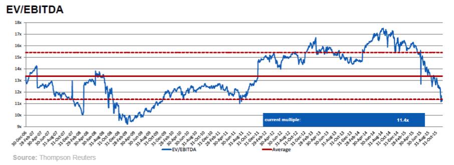 Alternative Investments Morgan Stanley Alternative