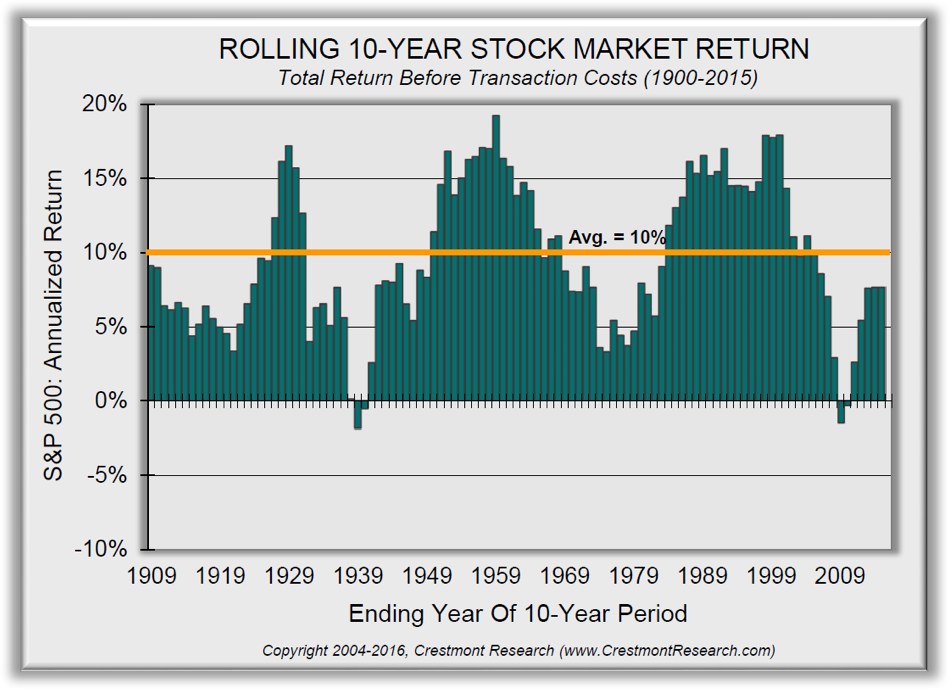 does academic research destroy stock return predictability