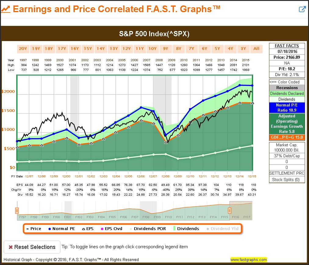 DISSERTATION. The impact of liquidity on interest rates.