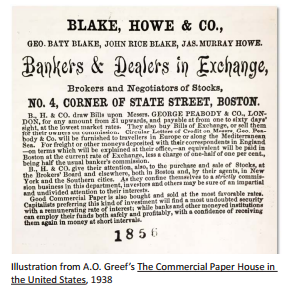Banker's Acceptance vs. Commercial Paper?