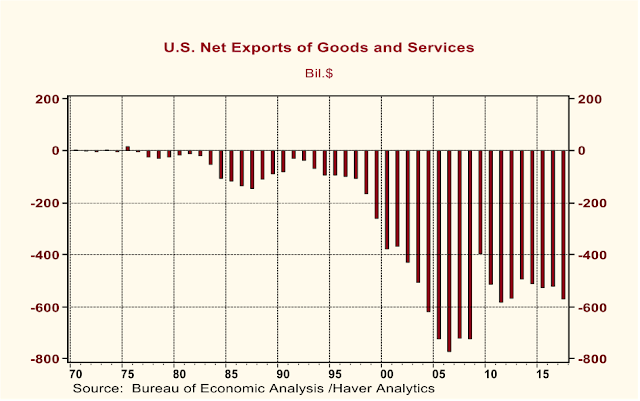 u s budget deficit good or The us budget deficit the us budget deficit this is the new data that we have from the end of financial year government budget report the news is good.