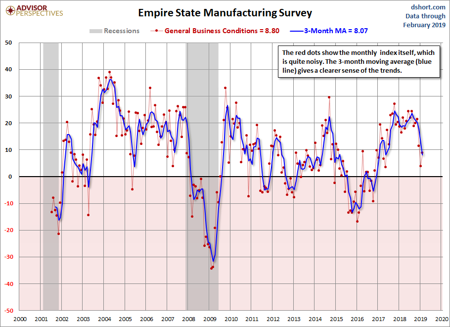 Empire State Manufacturing