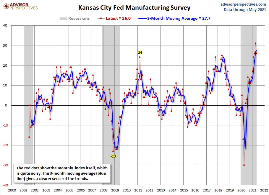 Kansas City Manufacturing Composite