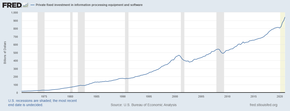 Case For Deflation