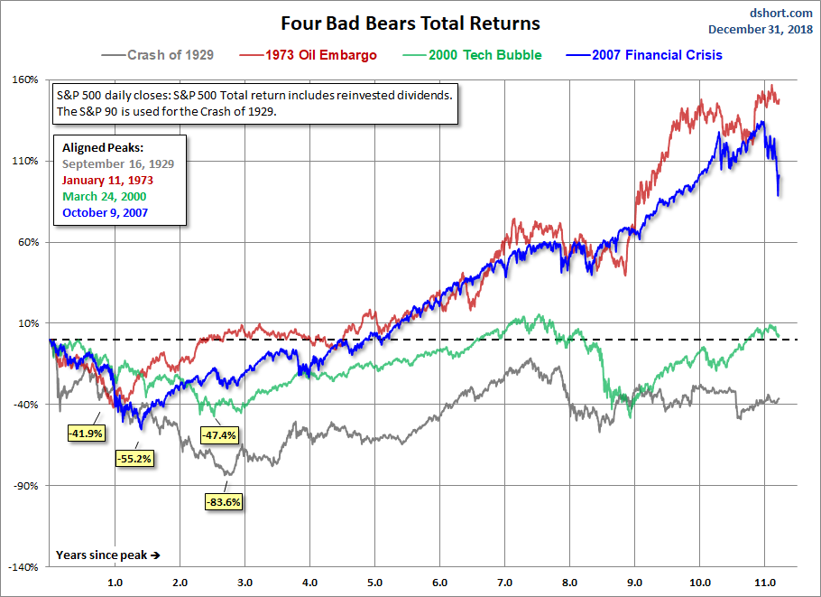 Four Bears Total Return