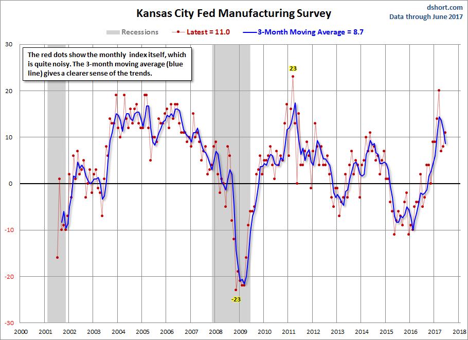 Empire Manufacturing Kansas City
