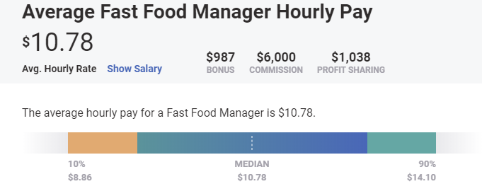 The Costs & Consequences Of $15/Hour – The Update - Real
